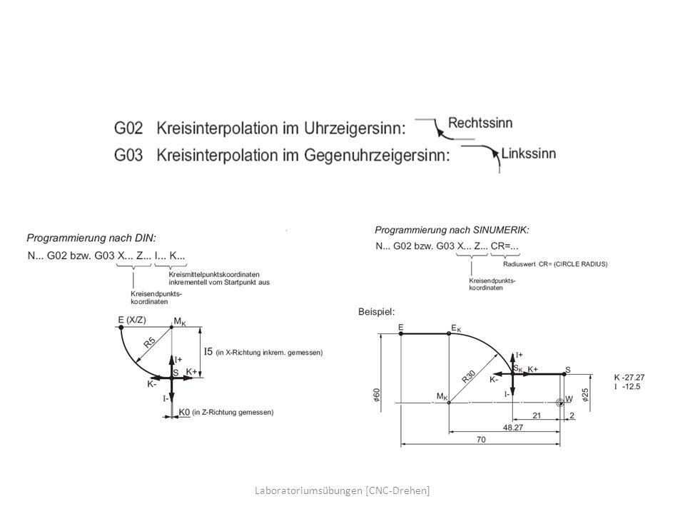 Laboratoriumsübungen [CNC-Drehen]